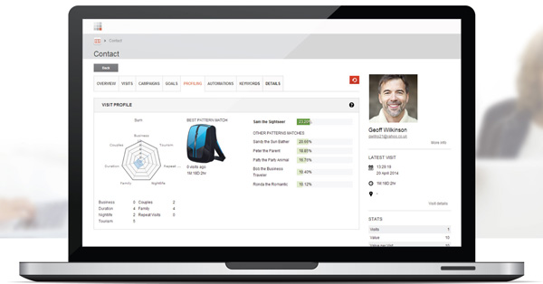 Sitecore 8 Experience Profile