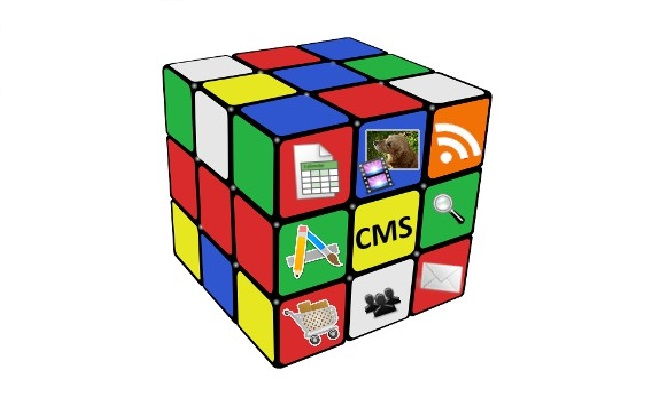 CMS as a Rubik's Cube