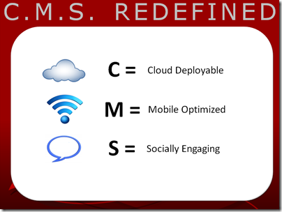 CMS Redefined 1