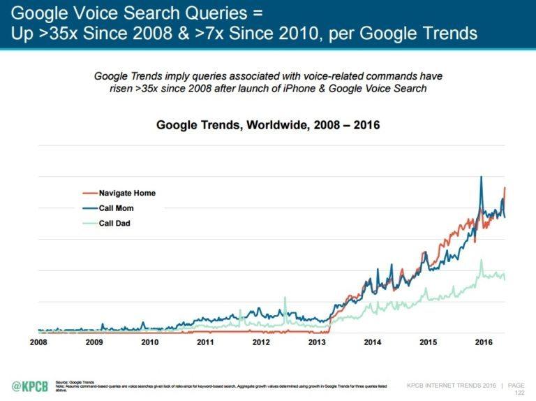 2016 Internet Trends Report from Kleiner Perkins Caufield & Byers