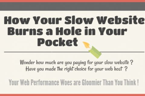 How your slow website burns a hole in your pocket