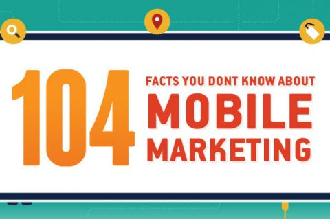 104 Facts You Don't Know About Mobile Marketing