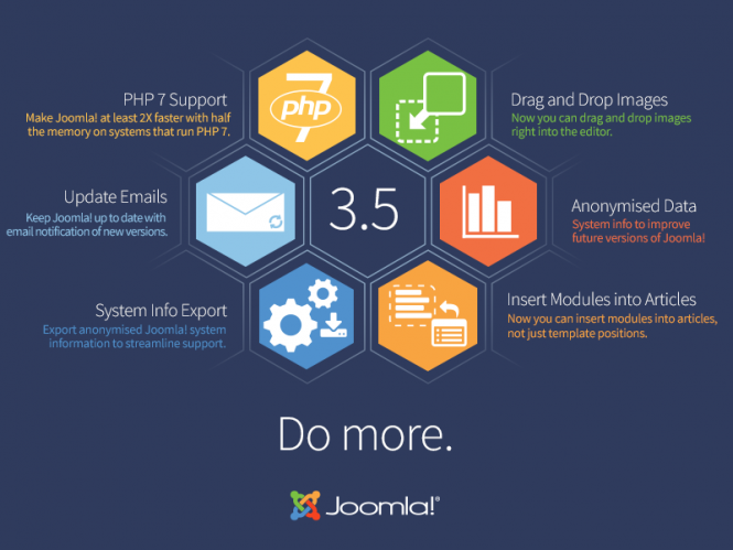 Do more with Joomla 3.5